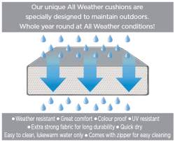 Life All Weather Cushions